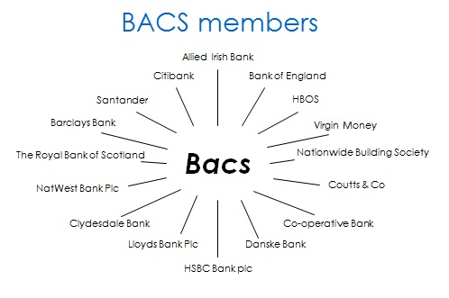 Box Image Bacs Members